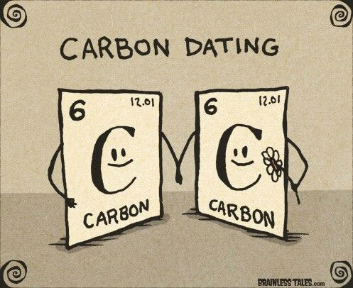 articles on carbon dating Cite this article: hebert, j 2013 rethinking carbon-14 dating: what does it really tell us about the age of the earth acts & facts 42 (4): 12-14.